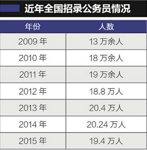 美国人口多少是中国的几倍_美国人口迁移
